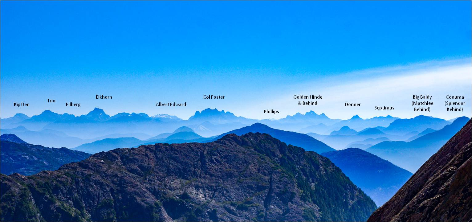 Labeled Pano